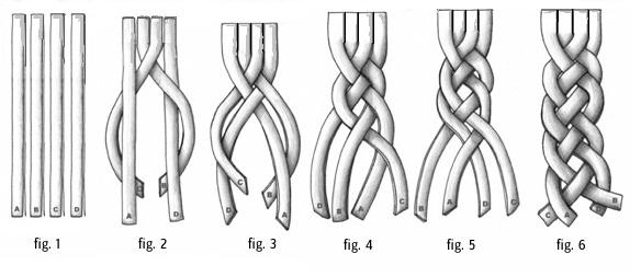 how to fishtail braid diagram - photo #21